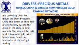 12-02-17-MATA-DRIVERS-PRECIOUS METALS-Russian Reserves-1