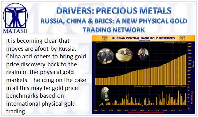 12-02-17-MATA-DRIVERS-PRECIOUS METALS-Russian Reserves-1