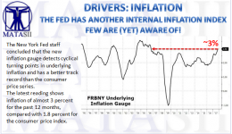 12-09-17-MATA-DRIVERS-INFLATION-New Fed Inflation Measure-1