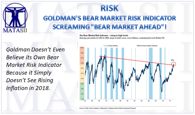 12-14-17-MATA-RISK-Goldman Bear Indicator-1