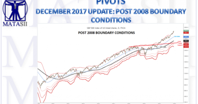 12-15-17-MATA-PIVOTS-BOUNDARY CONDITIONS-December 2017-2