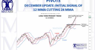 12-15-17-MATA-PIVOTS-LONG TERM PRIMARY TREND-December 2017-1