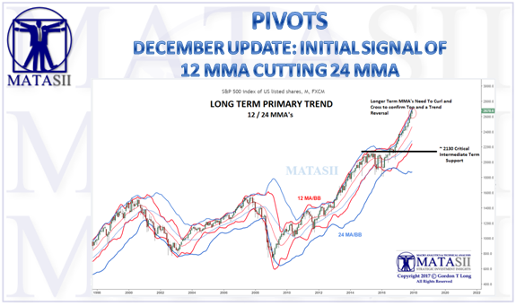 12-15-17-MATA-PIVOTS-LONG TERM PRIMARY TREND-December 2017-1