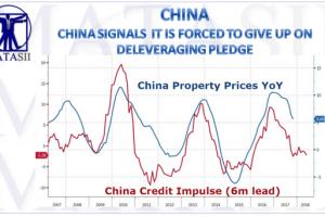 12-20-17-MACRO-REGIONAL-CHINA-Deleveraging Pledge-1