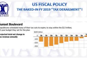 12-20-17-MACRO-US-FISCAL-FY 2019 Tax Rereailment-1