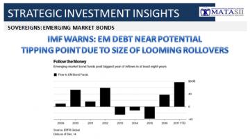 12-21-17-MACRO-GE-ECHO BOOM-REGIONAL-EM-Bond Fund Flows-1B