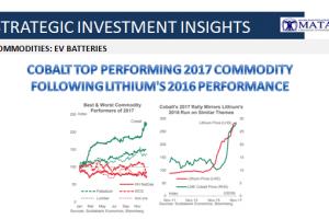 12-21-17-SII-COMMODITIES-Cobalt-Lithium-Nickel-1B
