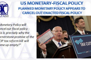12-22-17-MACRO-US-FISCAL-Monetary Policy Appears to Cancel Fiscal Policy-1B