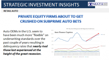 12-24-17-SII-RETAIL-AUTO-PE Firms About to Get Crushed On SubPrime Bets-1