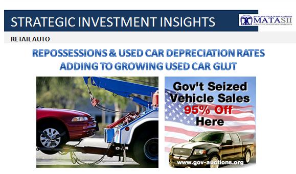 12-24-17-SII-RETAIL-AUTO-Repossessions & Used Car Depresciation Rates-1