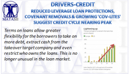 12-27-17-MATA-DRIVERS-CREDIT-Cov-Lite Loan Growth-1