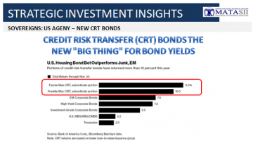 12-27-17-SII-SOVEREIGNS-CRT-Credit Risk Transfer Bonds-1