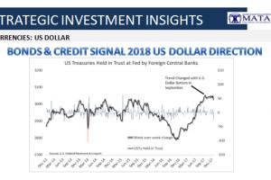 12-29-17-SII-CURRENCIES-2018 US Dollar Direction-1