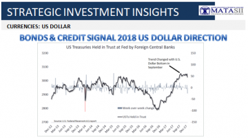 12-29-17-SII-CURRENCIES-2018 US Dollar Direction-1