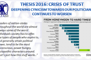01-02-18-THESIS 2016-Crisis of Trust - Deepening Political Cynicism-1