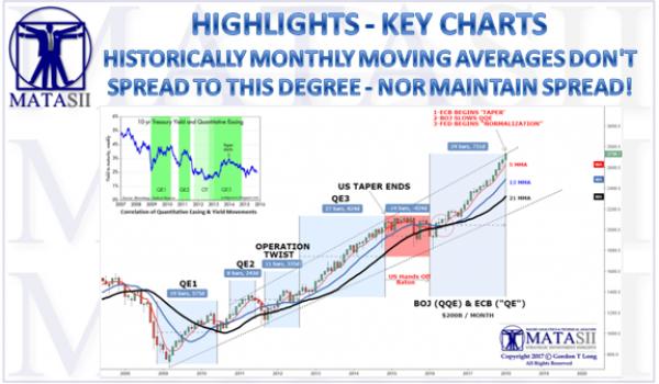 01-04-18-MATA-KEY CHARTS-Central Bank Market Control-1