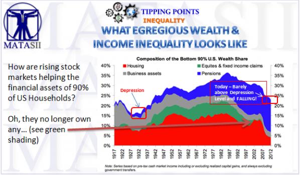 01-06-18-THEMES-ECONOMIC-INEQUALITY-Egregious-1