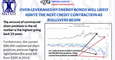 01-07-18-TP-CREDIT CONTRACTION-WTI & HY Over-Leveraging-1b