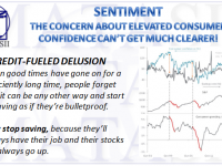 01-12-18-MATA-SENTIMENT-Credit-Fueled Delusion-1
