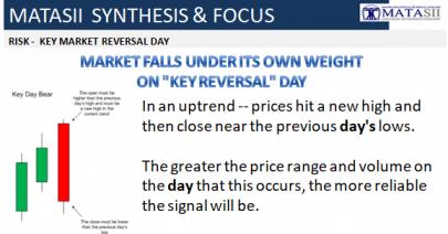 01-17-18-MATA-RISK-Key Reversal Day-1