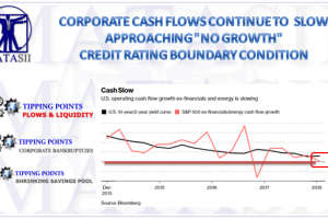 01-27-18-MATA-FUNDAMENTALS-Slowing Cashflows-1B