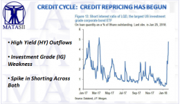01-28-18-MACRO-US-CREDIT CYCLE-Credit Repricing-1