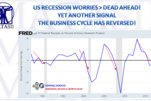 01-30-18-MACRO-US FOCUS-RECESSION-Cycle Has Turned-1