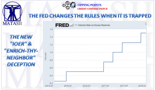 02-04-18-THESIS 2016 - TP-CREDIT CONTRACTION - US Monetary Policy-1