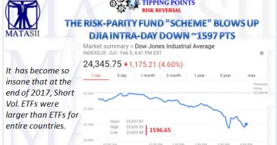 02-06-18-MATA-PATTERNS-Black Monday II-Dow Down 1597 Intraday-1b