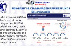 02-06-18-MATA-PATTERNS-Black Monday-Risk-Parity--CTA Selling $200B-1