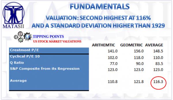 02-08-18-MATA-FUNDAMENTALS-Valuation Model-1b