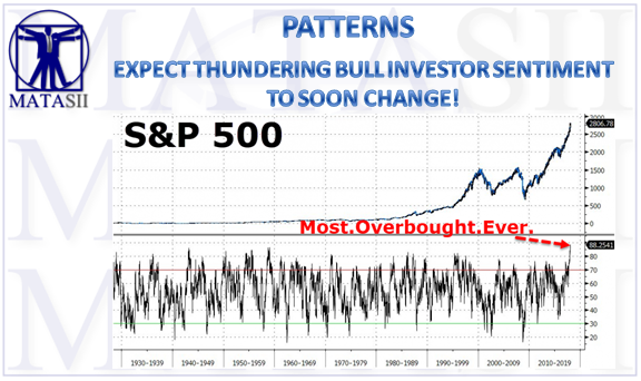 02-08-18-MATA-PATTERNS - Expecting Sentiment to Change - Market Overvalued-1