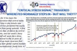 02-10-18-MATA-RISK-BoAML's Critical Stree Signal Triggered-1