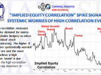 02-10-18-MATA-RISK-Implied Equity Correlation-1