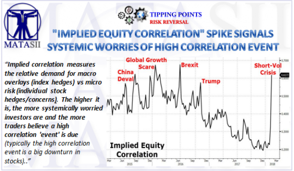 02-10-18-MATA-RISK-Implied Equity Correlation-1