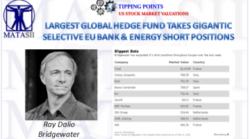 02-10-18-SII-EU LENDERS & ENERGY- Dalio Short Positions-1