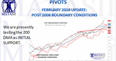 02-11-18-MATA-PIVOTS-2008 GFC BOUNDARY CONDITIONS-1