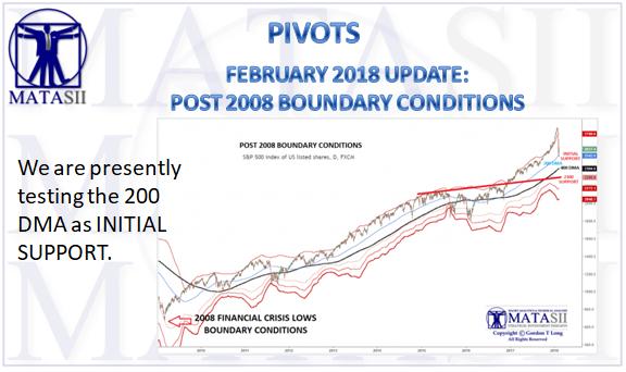 02-11-18-MATA-PIVOTS-2008 GFC BOUNDARY CONDITIONS-1