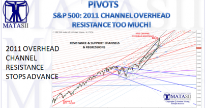 02-11-18-MATA-PIVOTS-RESITANCE & SUPPORT CHANNELS-1