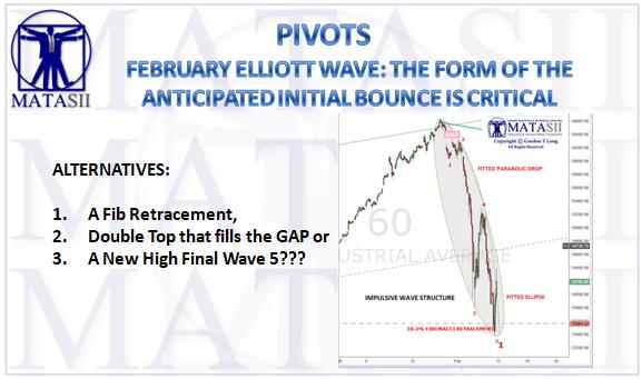 02-11-18-MATASII MARO MAP - Wave 1 of Financial Reversal-1