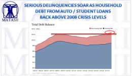 02-18-18-MATA-DRIVERS-CREDIT-Auto - Student Loan Delinquencies-1