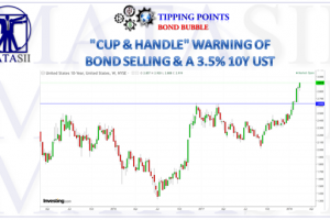 02-18-18-TP-BOND BUBBLE-PATTERNS--UST Cup & Handle-1