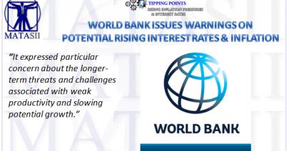 02-22-18-MACRO-GLOBAL RISK-ASSESSMENT-World Bank Warns of Interest & Inflation Risk-1