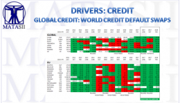 02-22-18-MACRO-MACRO-MONETARY-CDS Movements-Credit Default Swaps-1