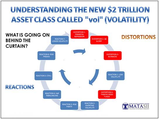 03-02-18-MATA-STUDIES-Volatility-Refexive Cycle-2