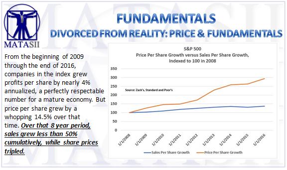 03-09-18-MATA-FUNDAMENTALS-Divorced From Reality-Price -Fundamentals-1