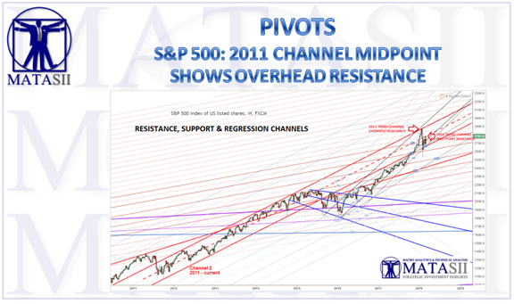03-10-18-MATA-PIVOTS-CHANNELS--March 2018-1