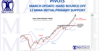 03-10-18-MATA-PIVOTS-PRIMARY TREND--March 2018-1