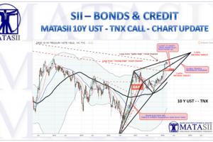 03-11-18-SII-BONDS-CREDIT--10 UST - TNX-1