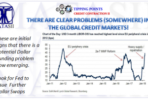 03-15-18-TP-CREDIT CONTRACTION-Rising LIBOR-OIS Spread-1